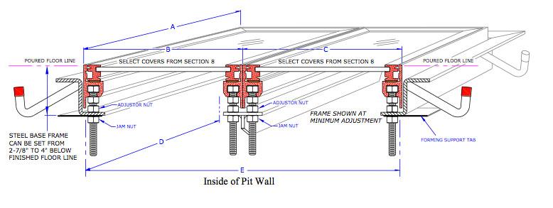 ADL/ADF variation construction details