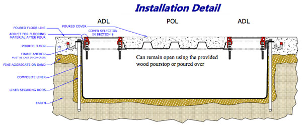 APA installation details
